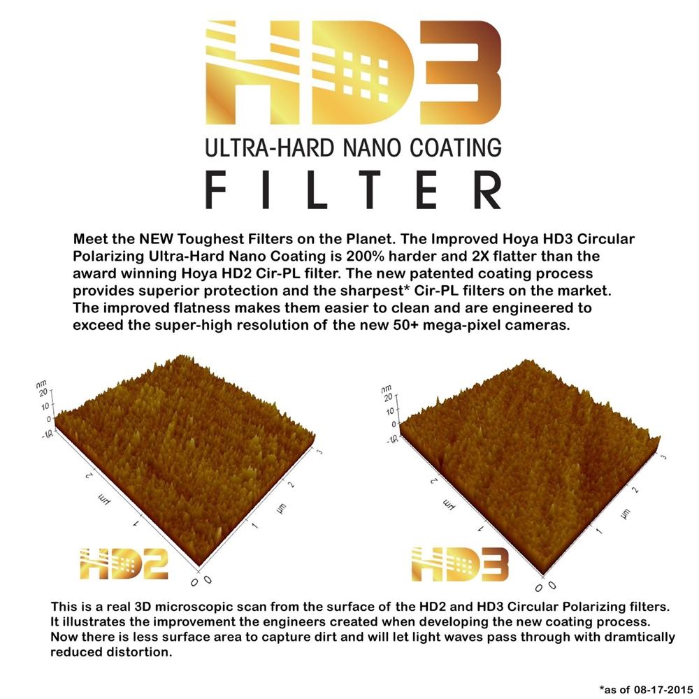 HOYA 52mm HD3 16-Layers Nano-Coating Circular Polarizer Filter